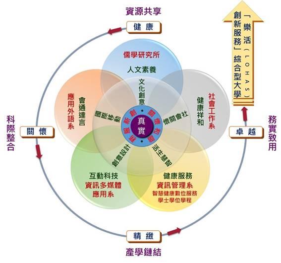 https://hai.cnu.edu.tw/web/cs/download/?.f=ff200428131033184962.jpg&.n=%E6%9E%B6%E6%A7%8B%E5%9C%96&cd=attachment